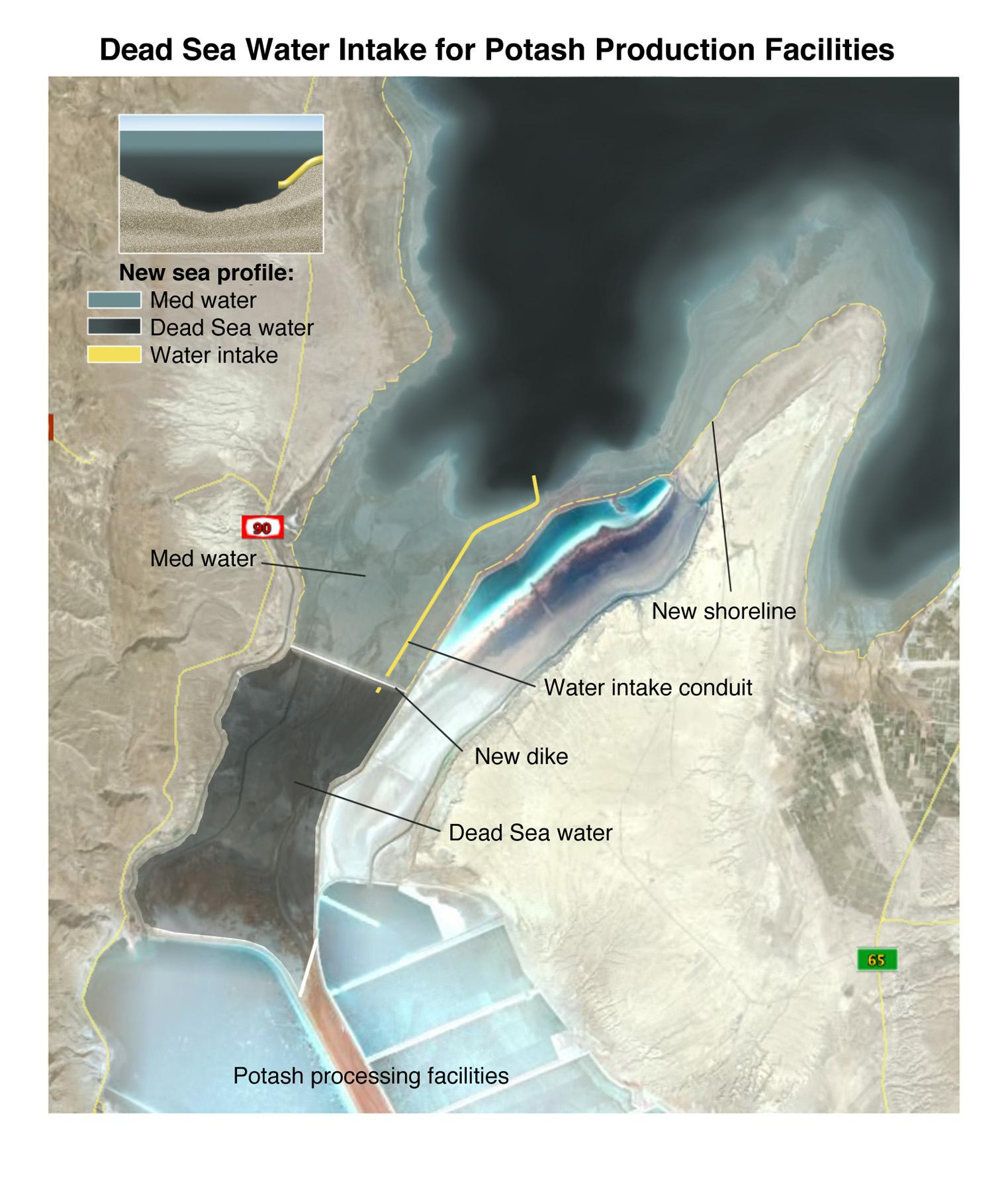 DeadSeaPower Project Review